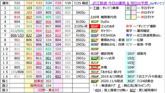 f:id:hato_express:20210725164911p:plain