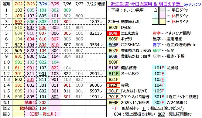 f:id:hato_express:20210726204507p:plain