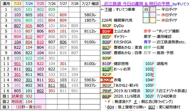 f:id:hato_express:20210727194351p:plain