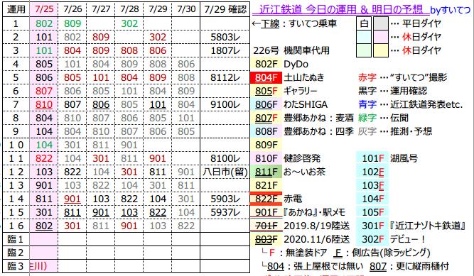 f:id:hato_express:20210729211750p:plain