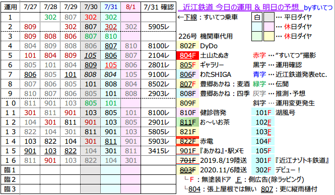 f:id:hato_express:20210731190604p:plain