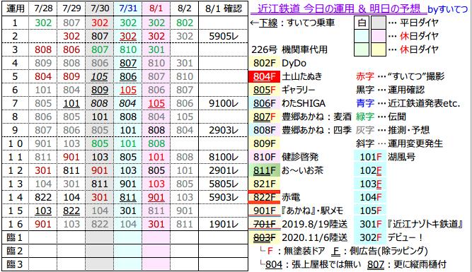 f:id:hato_express:20210801185937p:plain