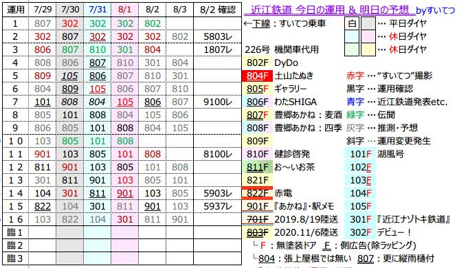 f:id:hato_express:20210802200702p:plain