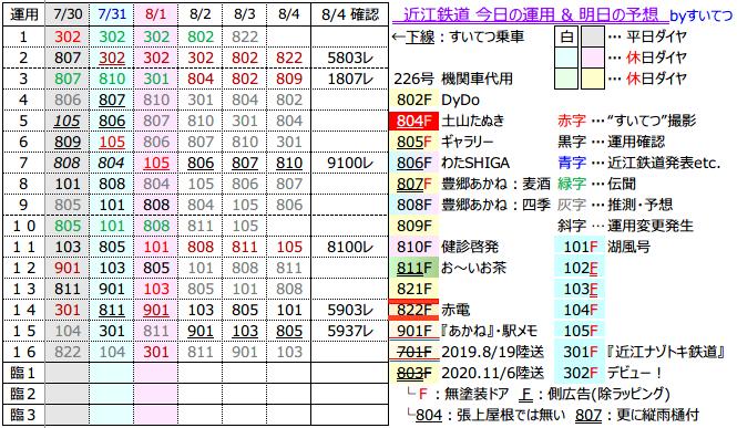 f:id:hato_express:20210804201757p:plain