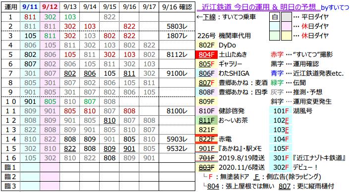 f:id:hato_express:20210916213120p:plain