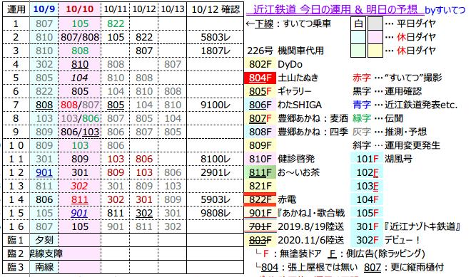 f:id:hato_express:20211012214003p:plain