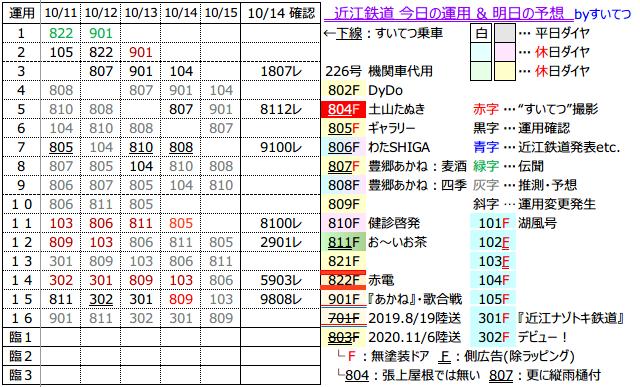 f:id:hato_express:20211014200044p:plain