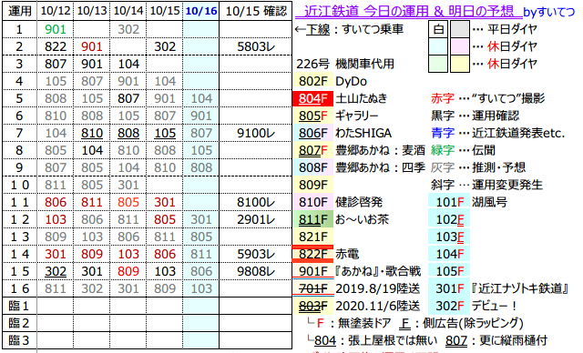 f:id:hato_express:20211015201709p:plain