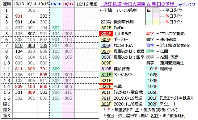 f:id:hato_express:20211016202548p:plain
