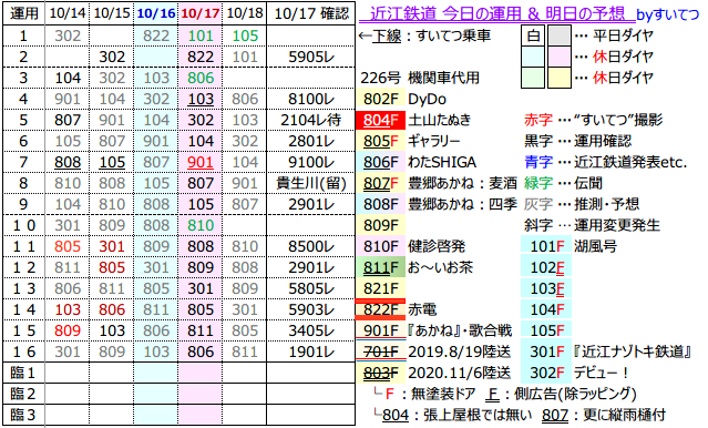 f:id:hato_express:20211017204629p:plain