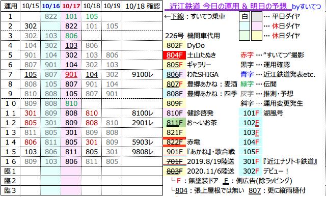 f:id:hato_express:20211018212619p:plain