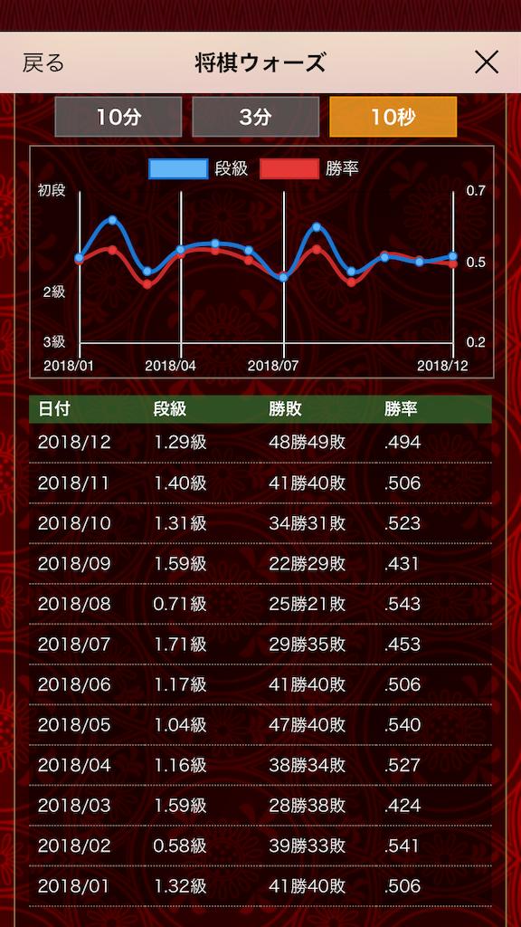 f:id:hato_sabure70:20190102122840p:image