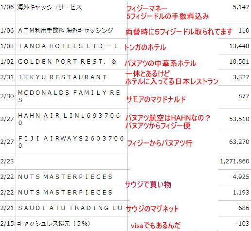 f:id:hatoko4:20200115102616p:plain