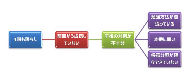 f:id:hatomu555:20180624155149p:plain