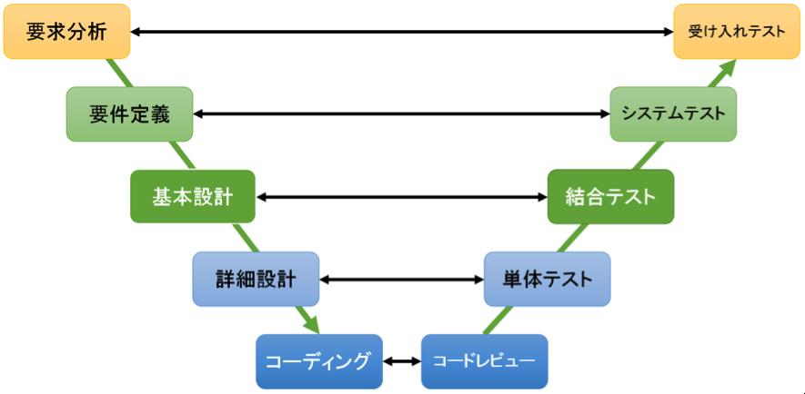 f:id:hatomu555:20180922102856p:plain