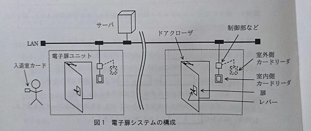 f:id:hatomu555:20181021192802j:plain