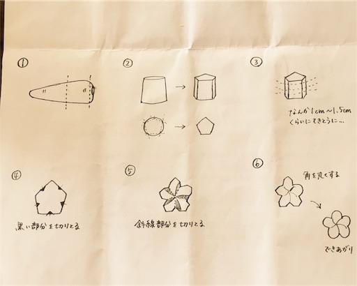 f:id:hatomugi221:20180103142558j:image:w300
