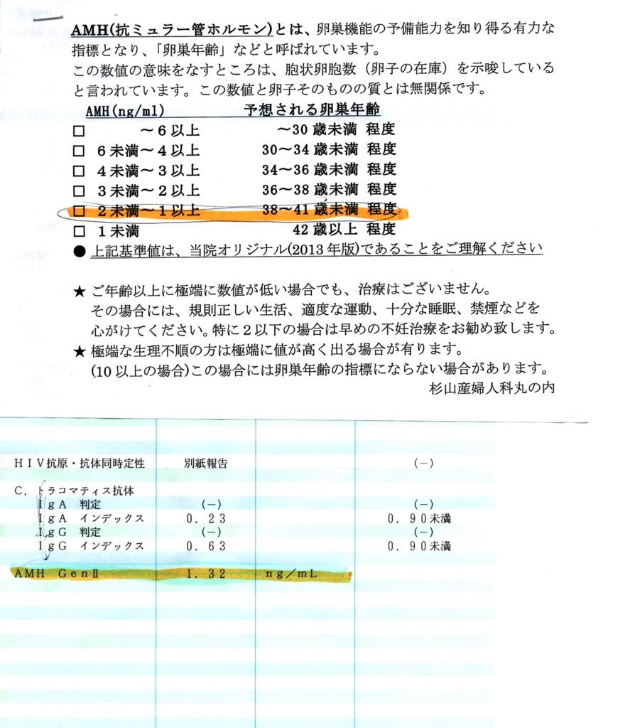 f:id:hatsuho616:20161006193249j:plain