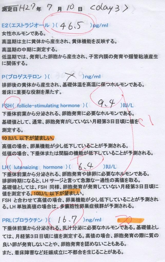 f:id:hatsuho616:20161006195100j:plain