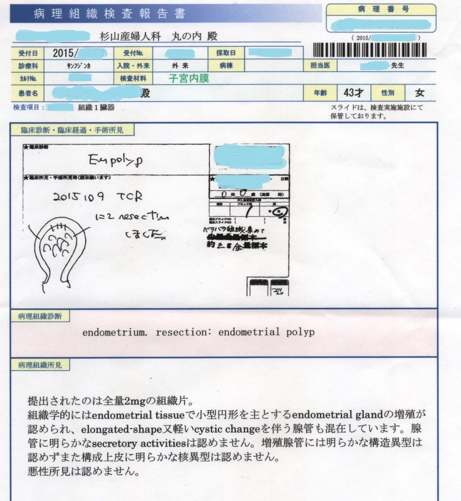 f:id:hatsuho616:20161012000322j:plain