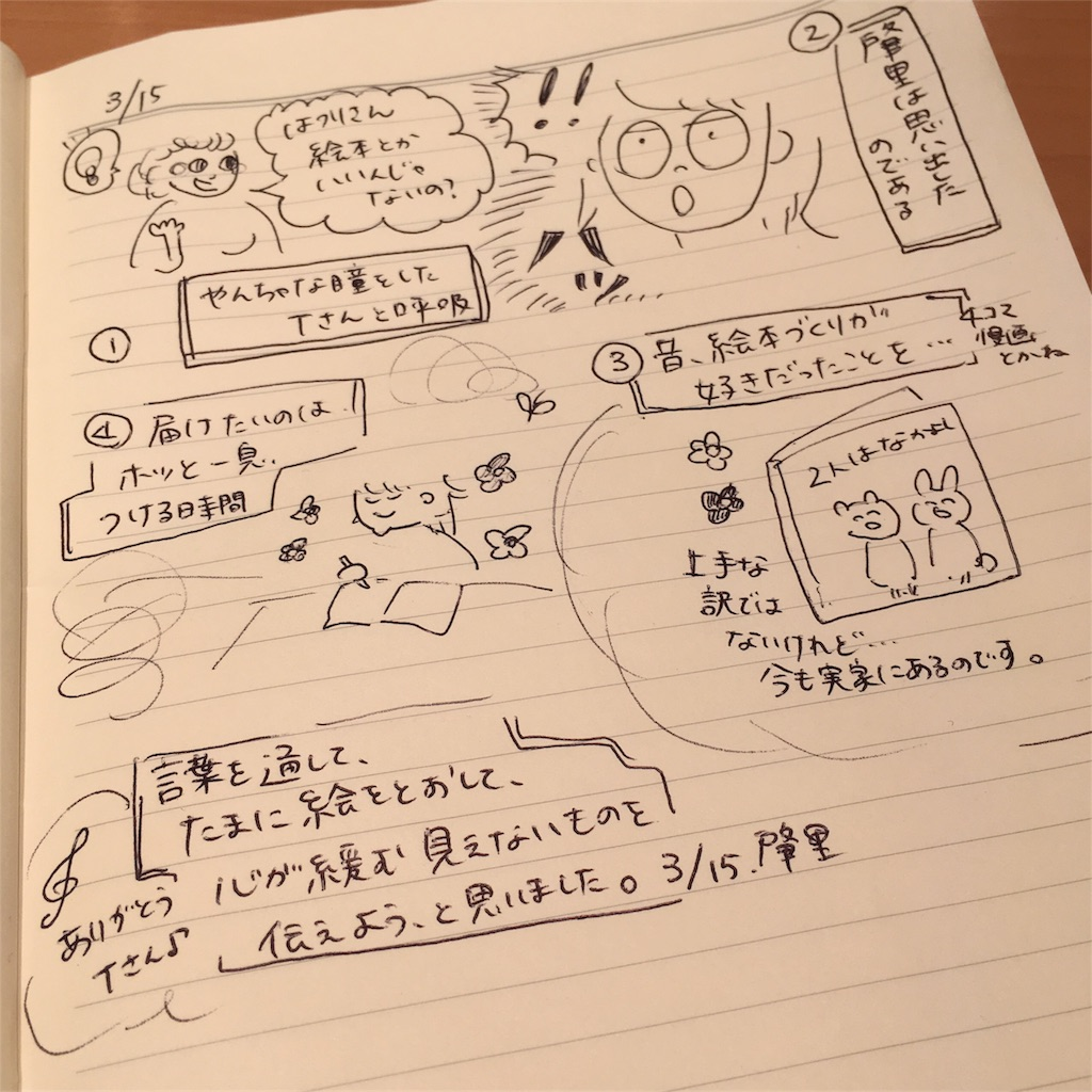 f:id:hatsuri888:20170315182941j:image