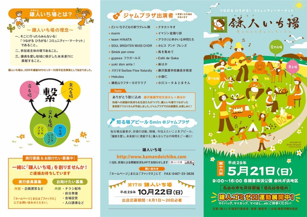 f:id:hatsuri888:20170520211417j:image