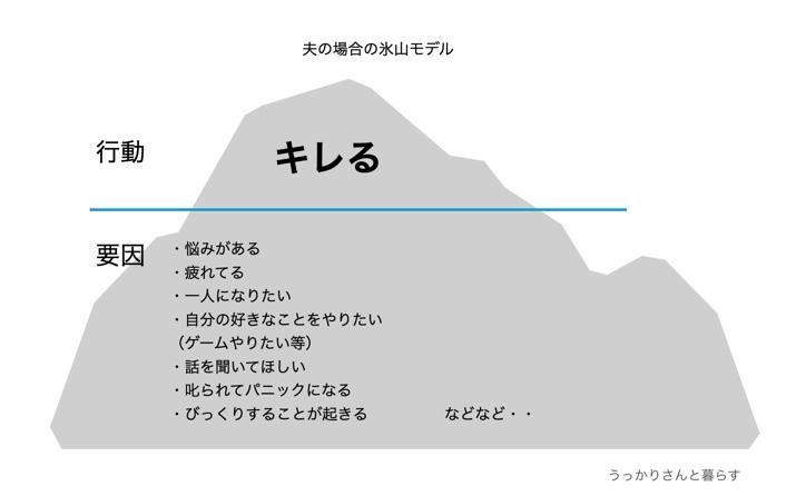 f:id:hattatsu_life:20210108162621j:plain