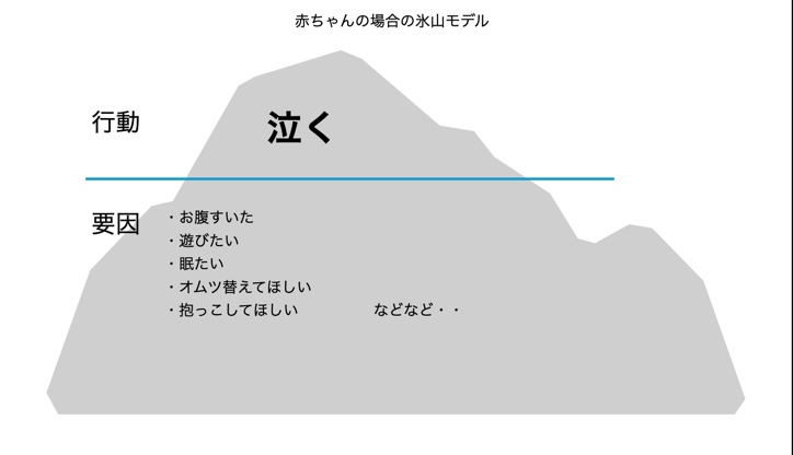 f:id:hattatsu_life:20210108162829j:plain