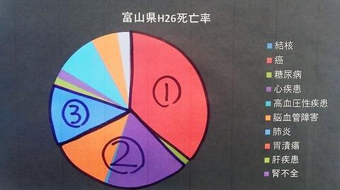 2016092707330000