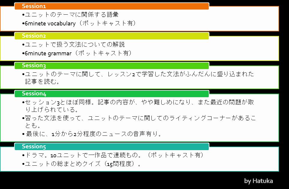 f:id:hatuka20:20161009000026p:plain