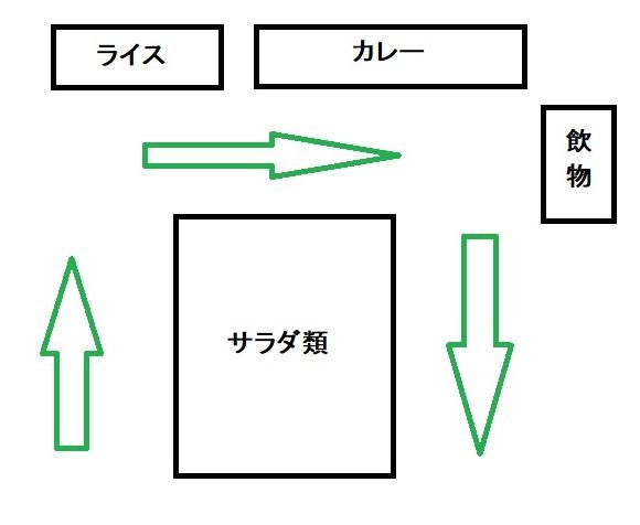f:id:hatux10y:20190801133436j:plain