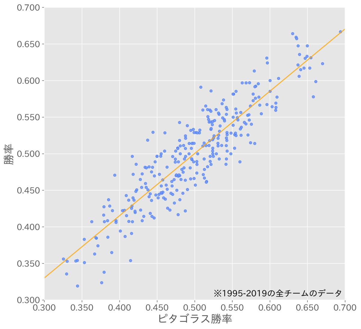 f:id:hatuyuki4:20210409100958p:plain:w500