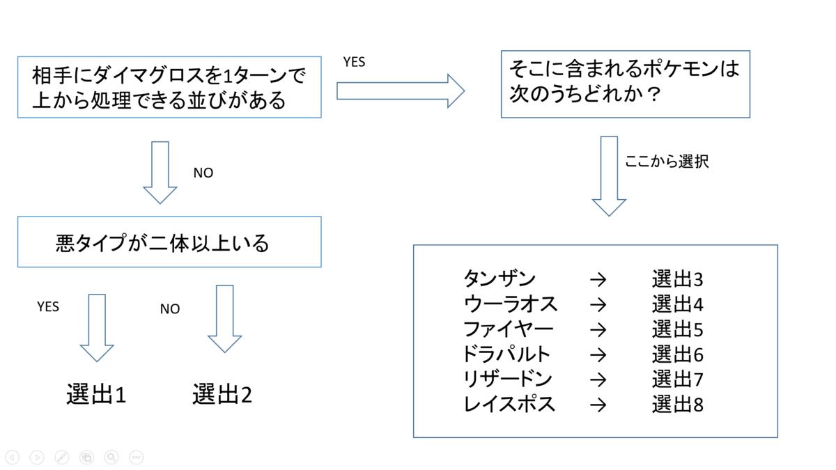 f:id:haxorus0701:20201202020028p:plain