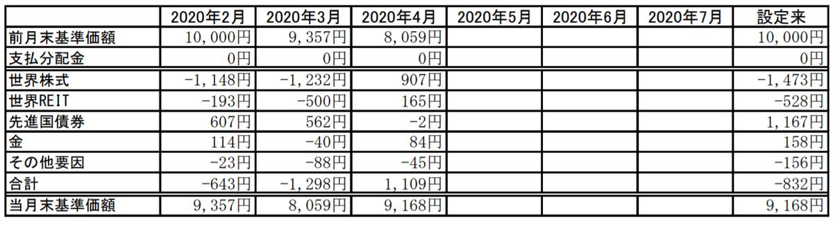 f:id:hayachinense:20200609000926j:plain