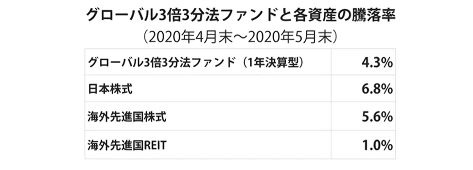 f:id:hayachinense:20200617115638j:plain