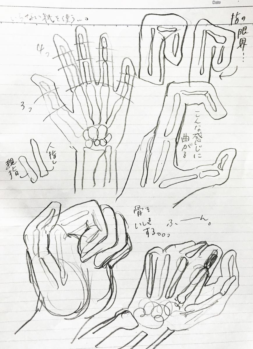 f:id:hayakawasetsuyaku:20200618170239j:plain