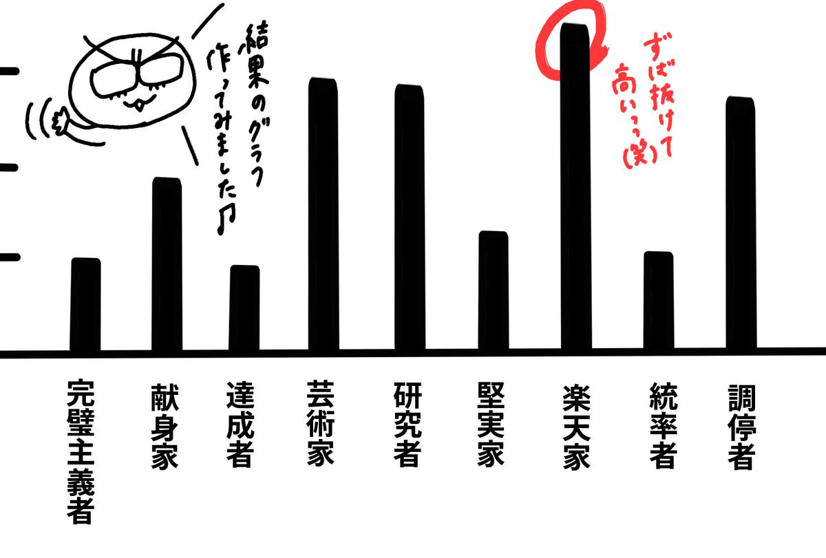 f:id:hayakawasetsuyaku:20200620083123j:plain