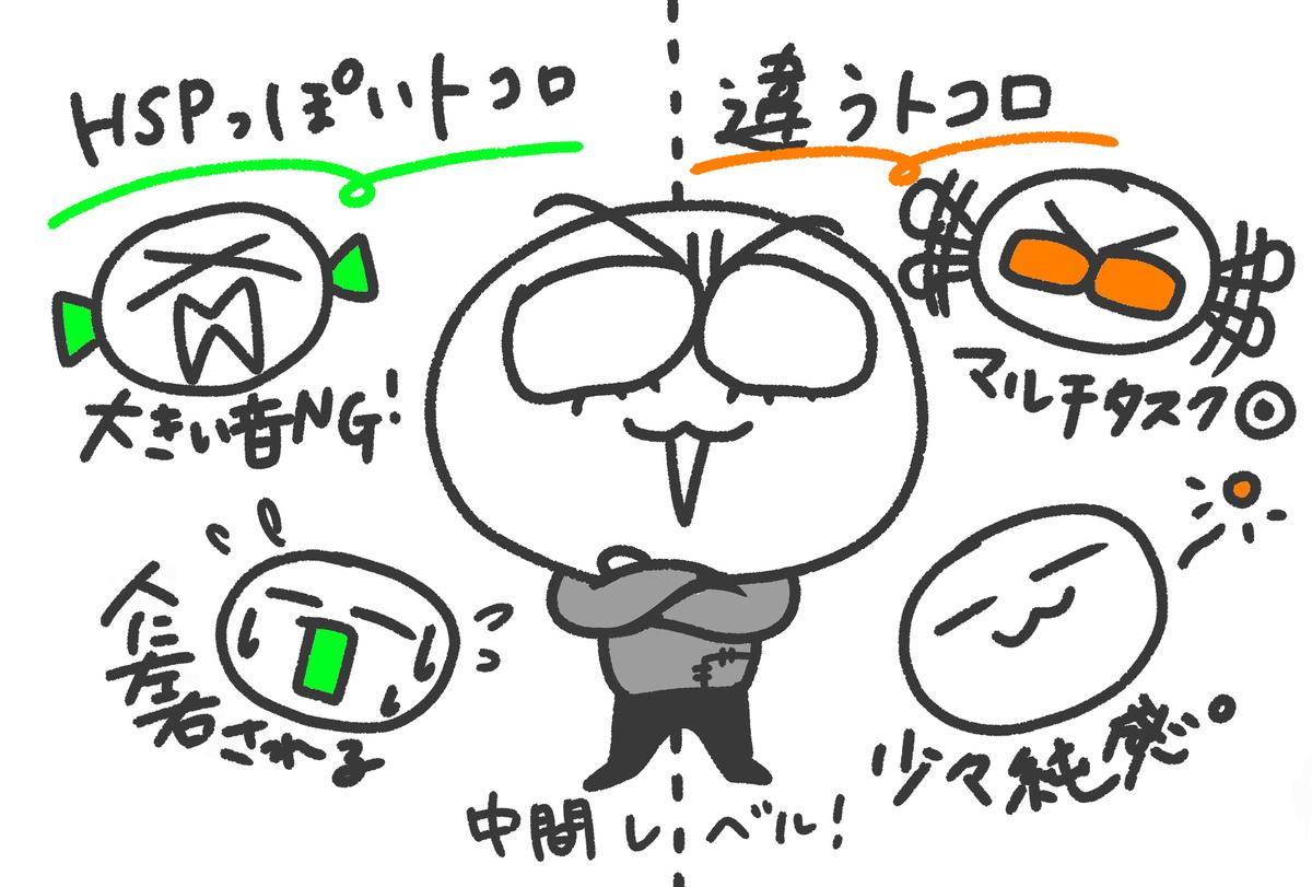 f:id:hayakawasetsuyaku:20200829223240j:plain