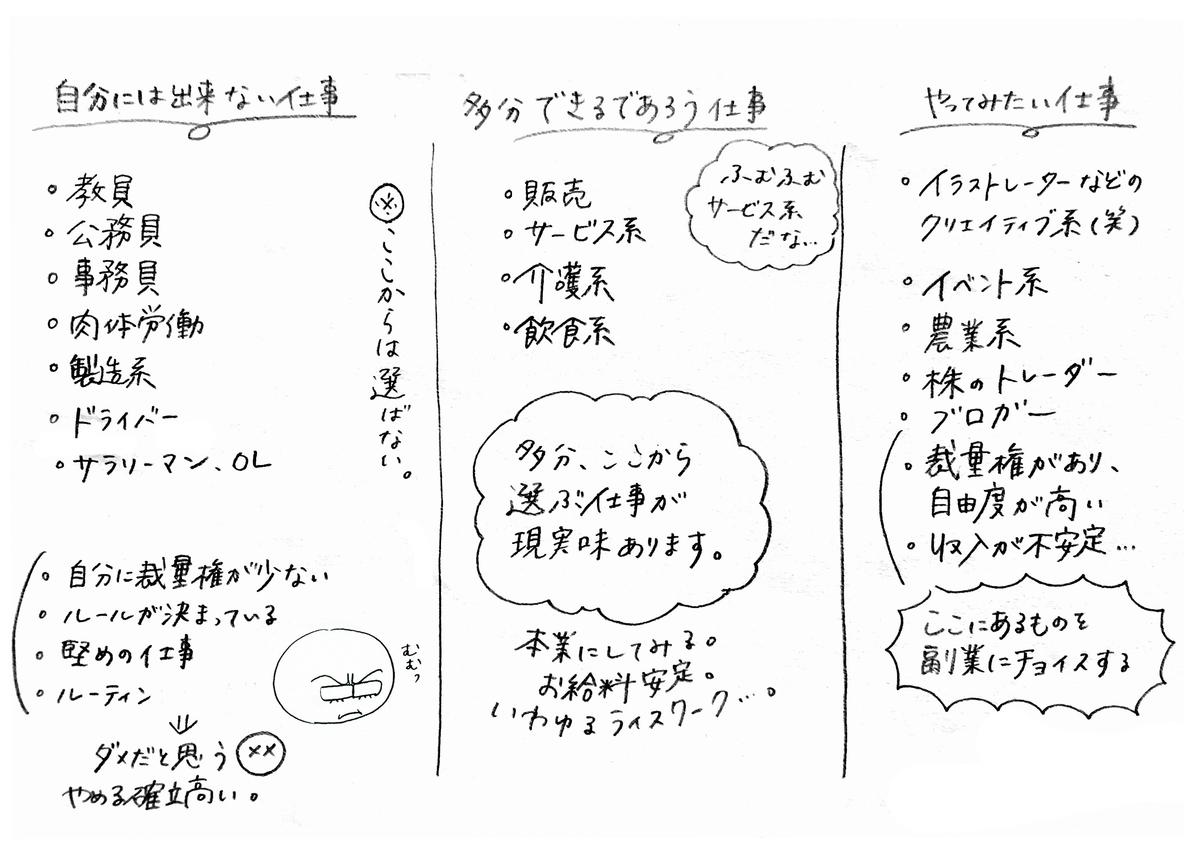 f:id:hayakawasetsuyaku:20200912085604j:plain
