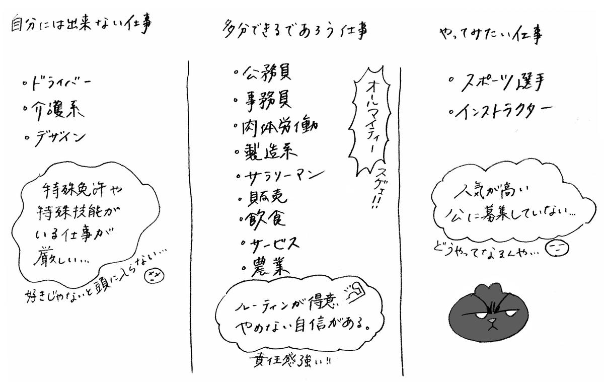 f:id:hayakawasetsuyaku:20200912085851j:plain