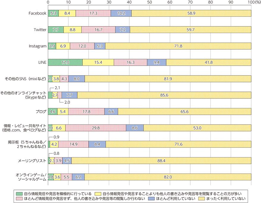 f:id:hayakawasetsuyaku:20210516200255p:plain