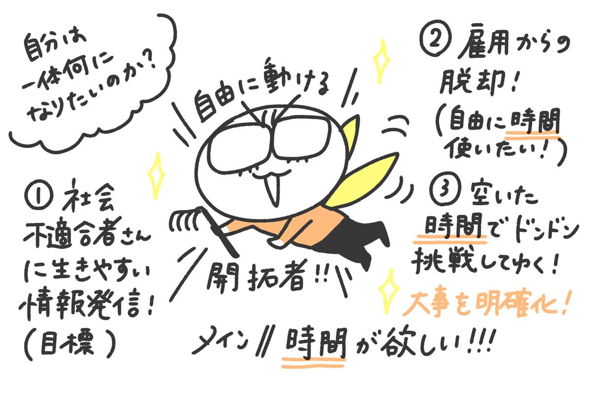 f:id:hayakawasetsuyaku:20210719162341j:plain