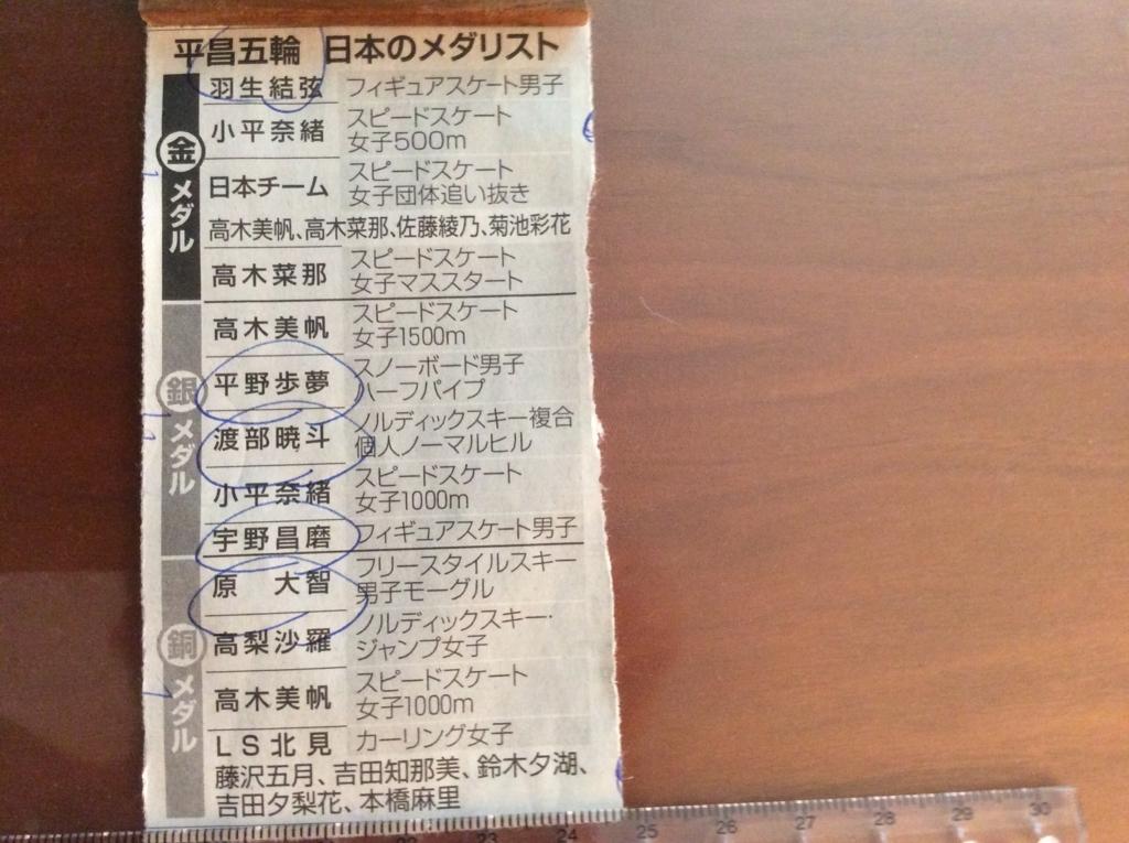 f:id:hayakira-kururu:20180227155435j:plain