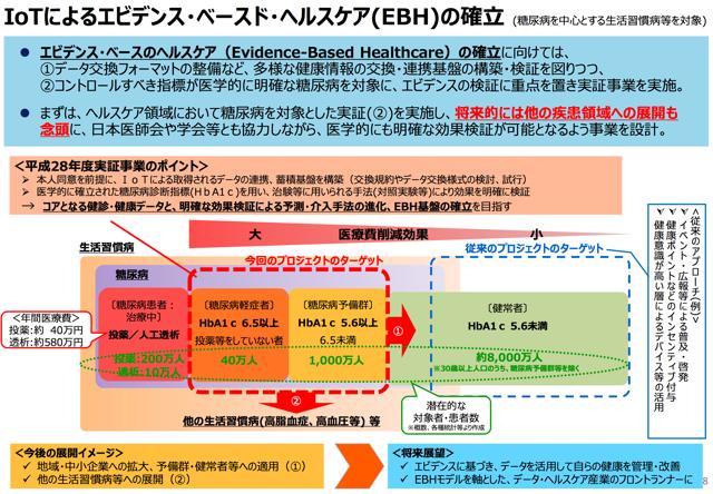 f:id:hayamakikorin:20161216104517j:plain