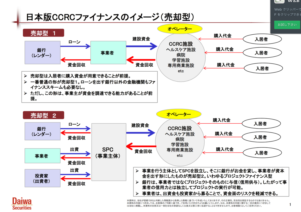 f:id:hayamakikorin:20170110131908j:plain