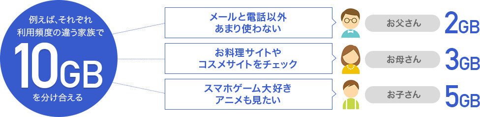f:id:hayaokibitonamuu:20170901180300j:plain