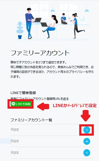 U-NEXT,ファミリーアカウント画面