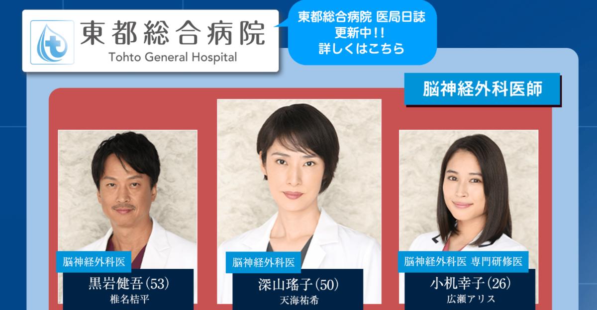 f:id:hayasaka-waka:20200124144401p:plain