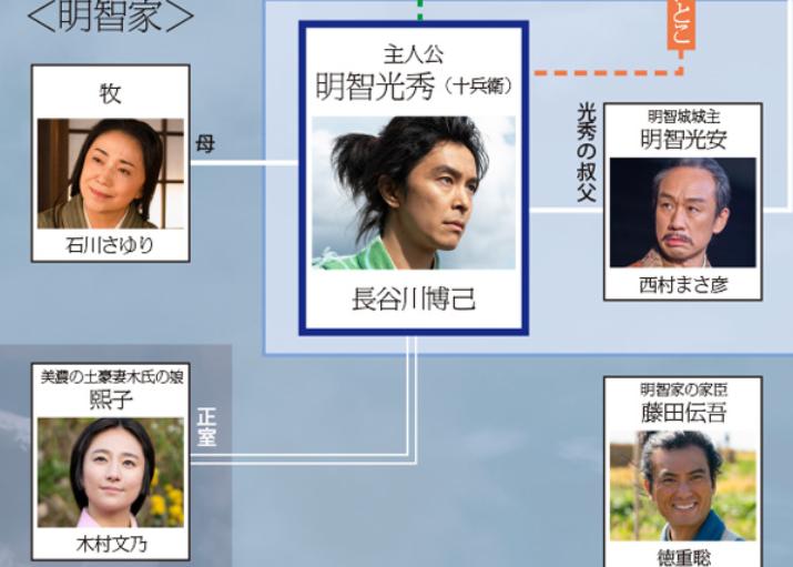 f:id:hayasaka-waka:20200125213958p:plain