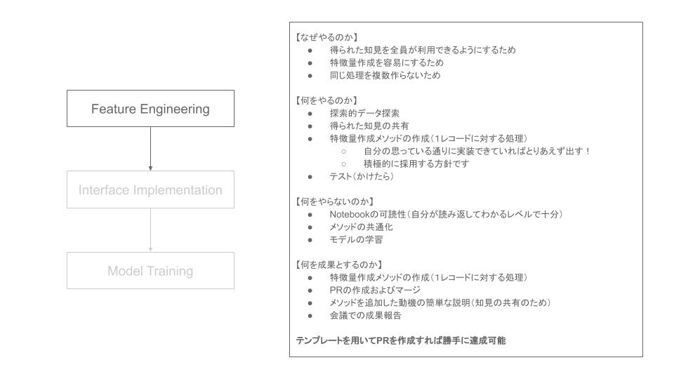 f:id:hayata-yamamoto:20190627193249j:plain